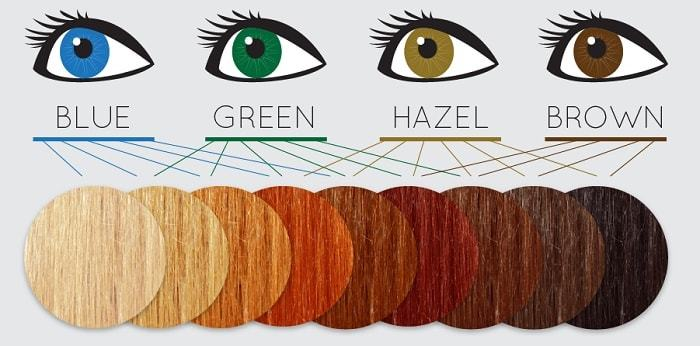 which hair color suits me for my eye color, blue, green, brown eyes